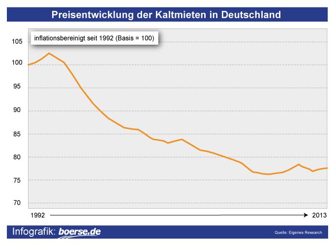 Börsenhandelszeiten Die an der Frankfurter Wertpapierbörse (FWB) notierten Wertpapiere werden an allen Handelstagen zwischen 8 Uhr und 20 Uhr gehandelt (siehe auch Xetra®).