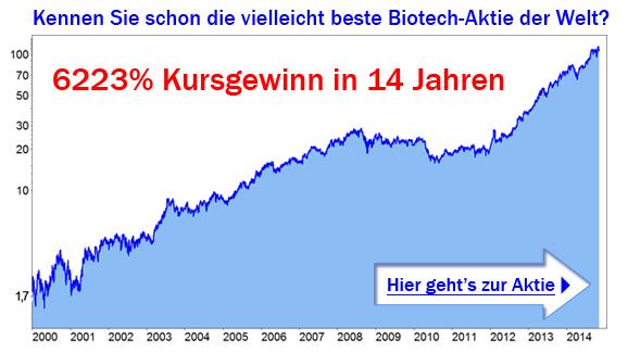 Neben dem Euro-Schweizer Franken-Kurs bietet der swod.info Währungsrechner noch weitere Wechselkurse zu etwa internationalen Währungen an. Umrechnung Euro in Schweizer Franken.