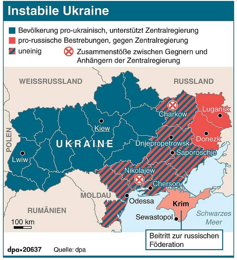 die ukraine krise