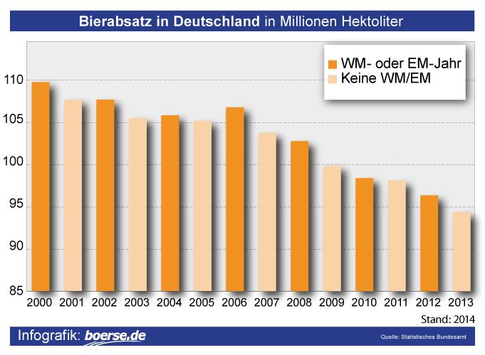 deutschland börse ihn anmachen