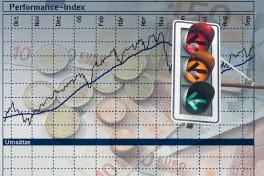 Dax nimmt Fahrt auf: Diese Aktien sollten Sie jetzt im Depot haben