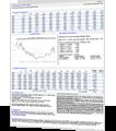 boerse.de-Aktienbrief Performance-Check