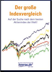 Der große Indexvergleich