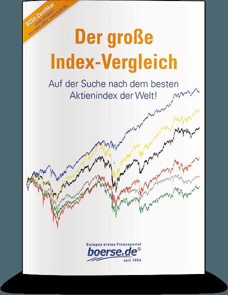 Der große Index-Vergleich