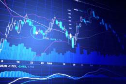 Chart mit technischen Analyse-Signalen