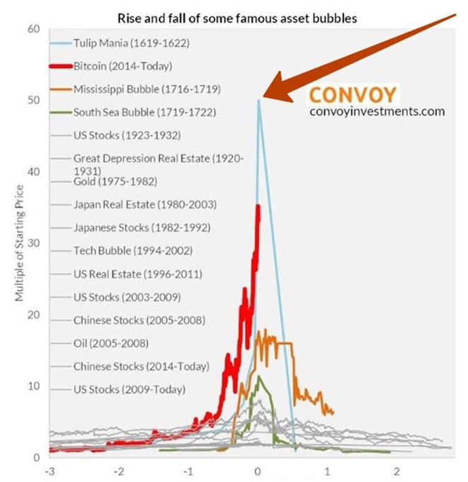 bitcoin börse vergleich